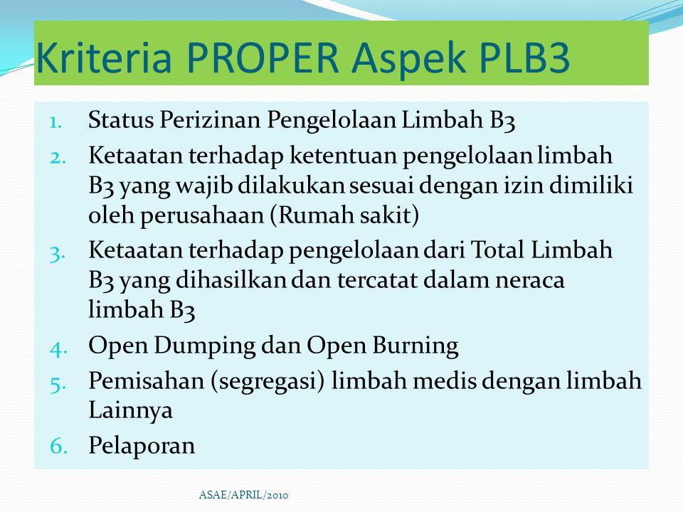 Kriteria PROPER Aspek PLB3