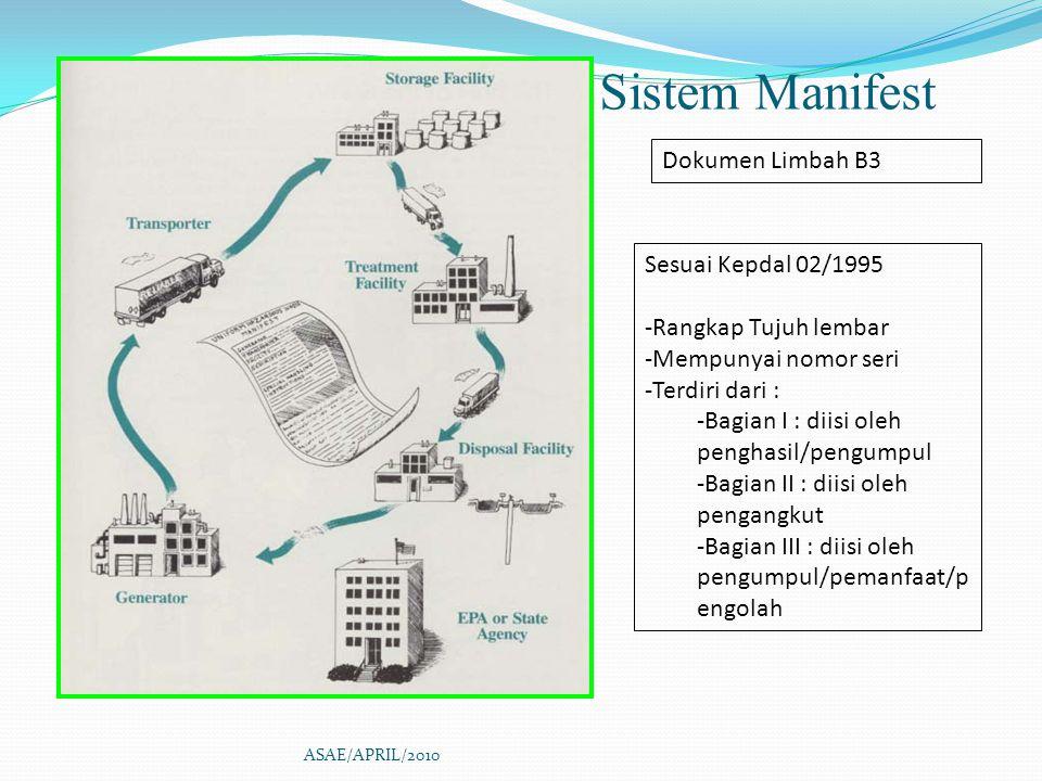 Sistem Manifest Dokumen Limbah B3 Sesuai Kepdal 02/1995