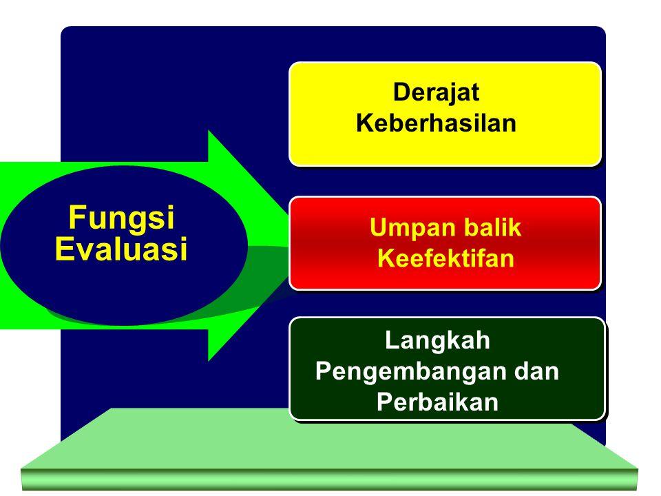 Umpan balik Keefektifan Langkah Pengembangan dan Perbaikan