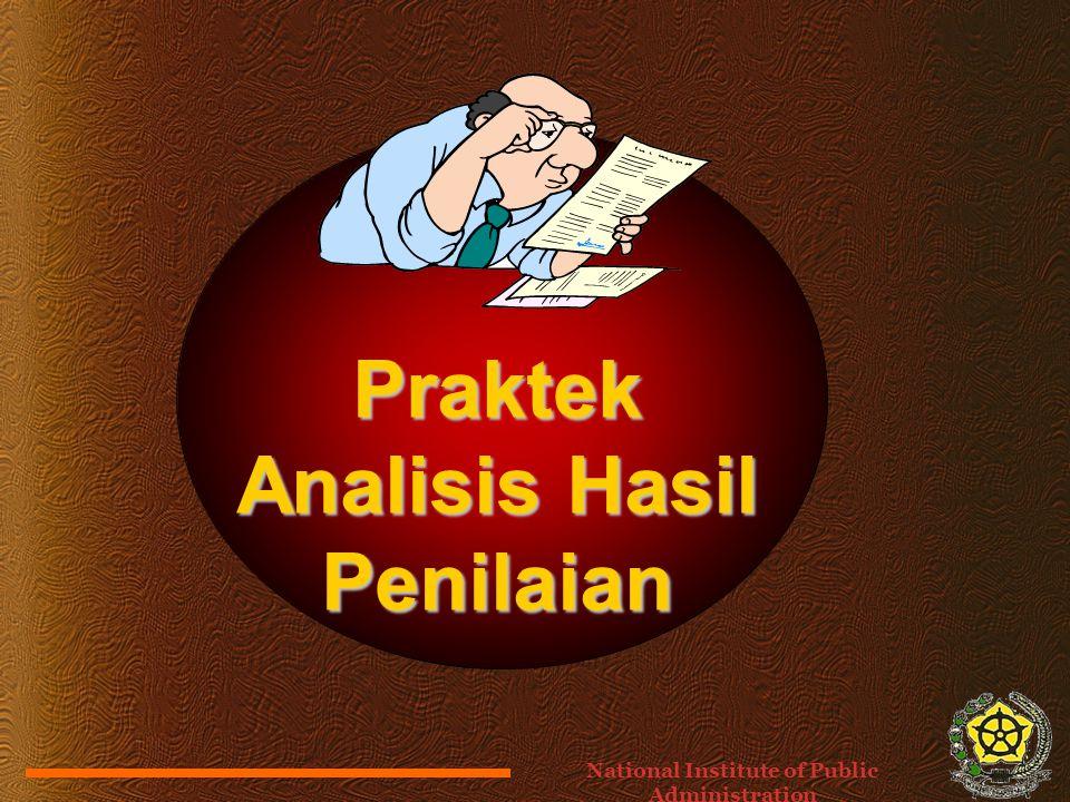 Praktek Analisis Hasil Penilaian