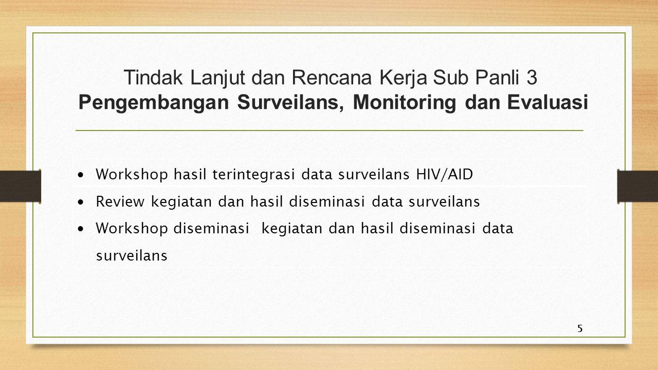 Tindak Lanjut dan Rencana Kerja Sub Panli 3 Pengembangan Surveilans, Monitoring dan Evaluasi