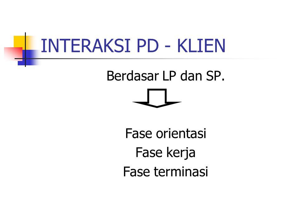 INTERAKSI PD - KLIEN Berdasar LP dan SP. Fase orientasi Fase kerja
