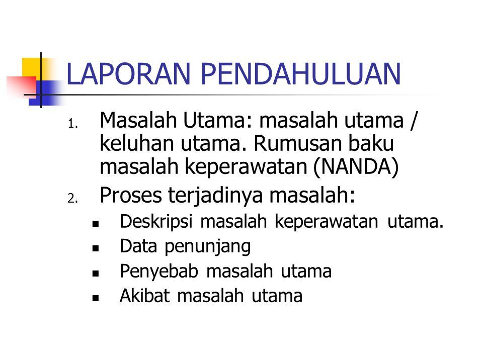 LAPORAN PENDAHULUAN Masalah Utama: masalah utama / keluhan utama. Rumusan baku masalah keperawatan (NANDA)