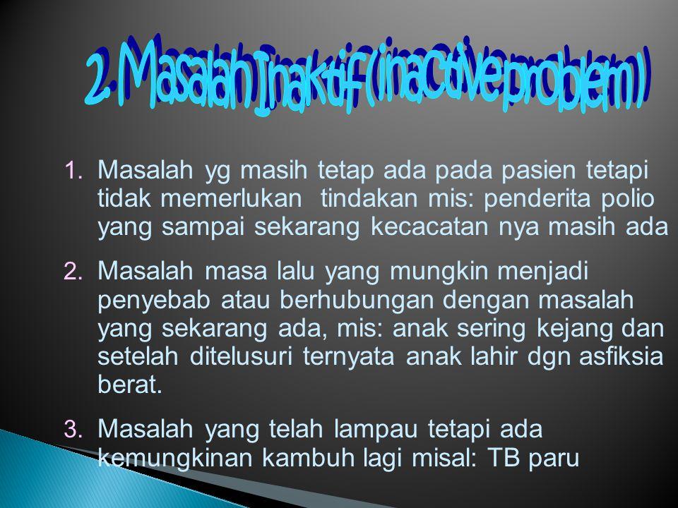 2. Masalah Inaktif ( inactive problem )