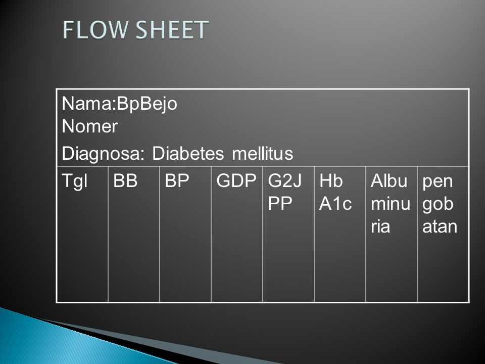 FLOW SHEET Nama:BpBejo Nomer Diagnosa: Diabetes mellitus Tgl BB BP GDP
