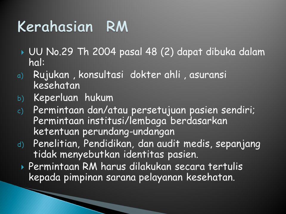 Kerahasian RM UU No.29 Th 2004 pasal 48 (2) dapat dibuka dalam hal: