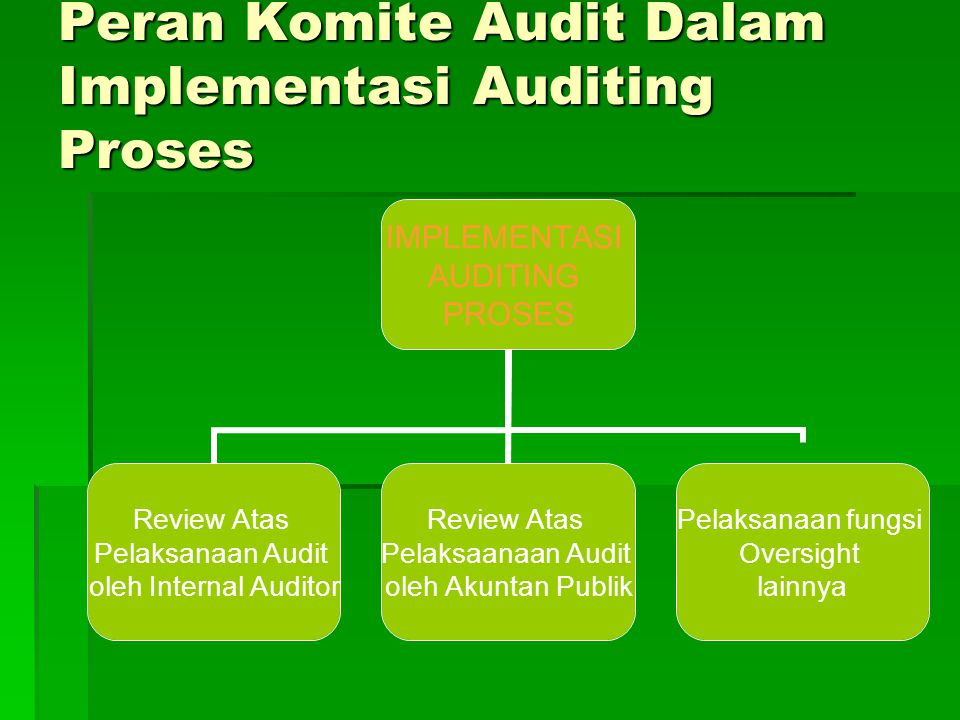 Peran Komite Audit Dalam Implementasi Auditing Proses