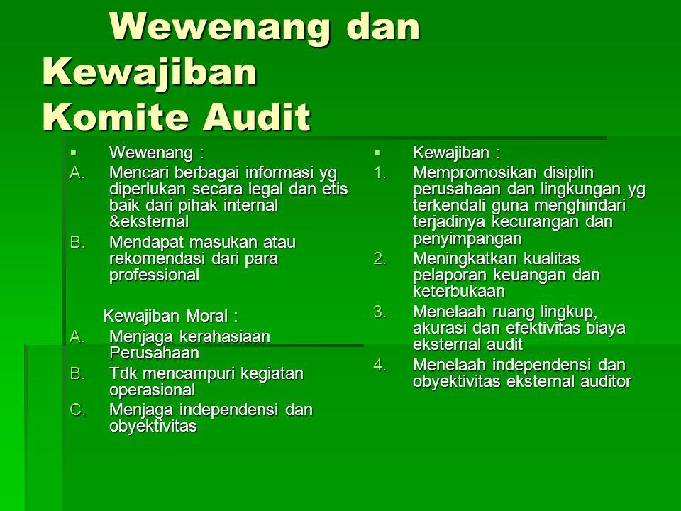 Wewenang dan Kewajiban Komite Audit
