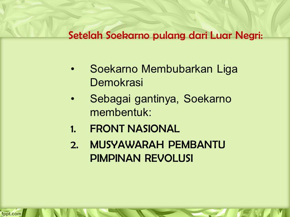 Setelah Soekarno pulang dari Luar Negri: