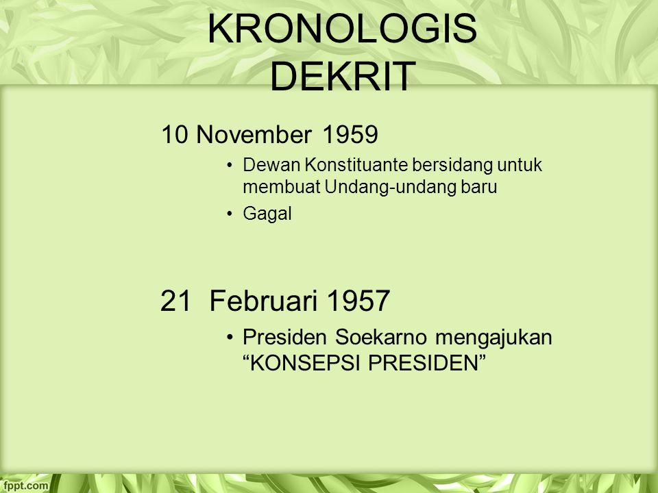 KRONOLOGIS DEKRIT 21 Februari 1957 10 November 1959