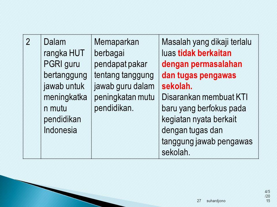 2 Dalam rangka HUT PGRI guru bertanggung jawab untuk meningkatkan mutu pendidikan Indonesia.