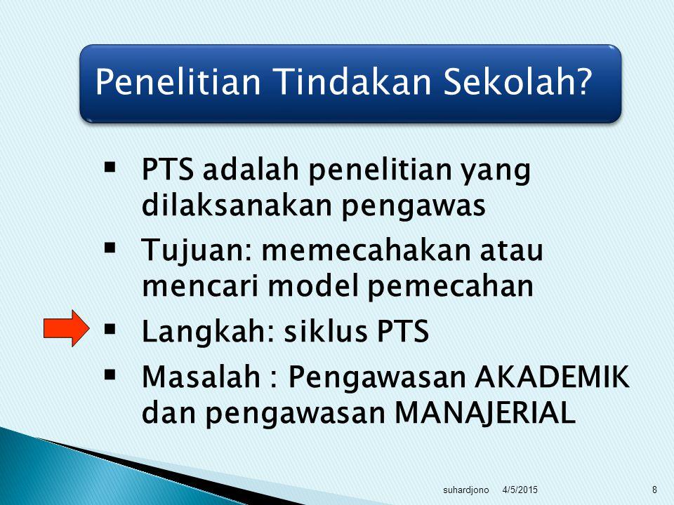 PTS adalah penelitian yang dilaksanakan pengawas