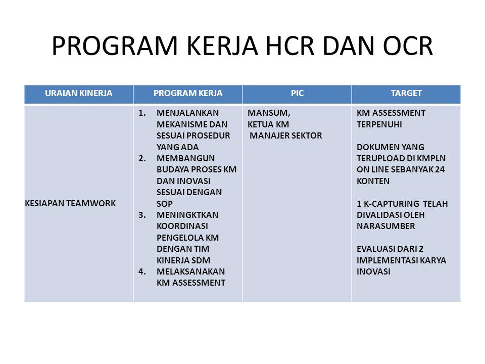 PROGRAM KERJA HCR DAN OCR