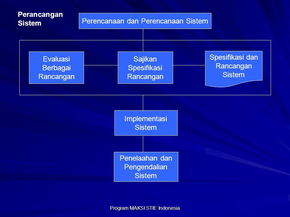 Perencanaan dan Perencanaan Sistem