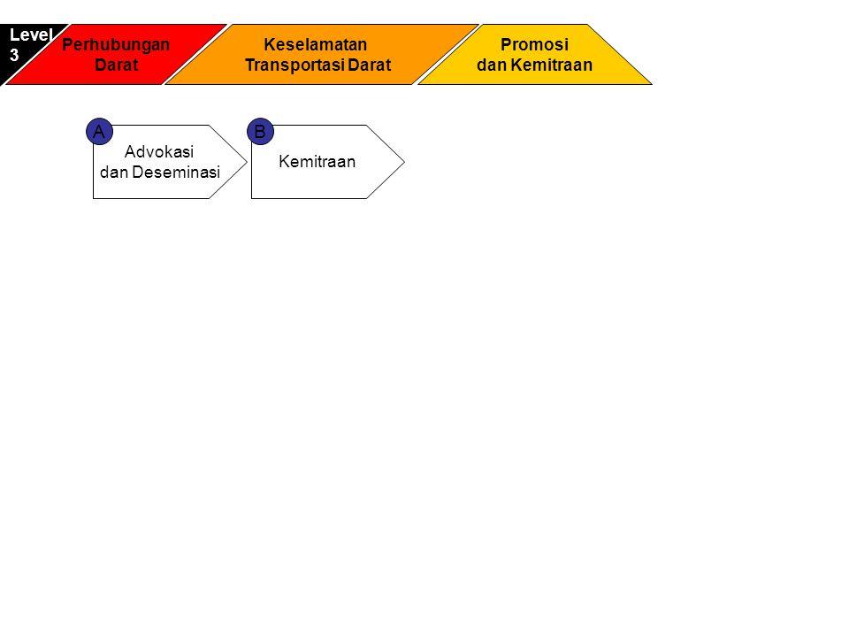 A B Level 3 Perhubungan Darat Keselamatan Transportasi Darat Promosi