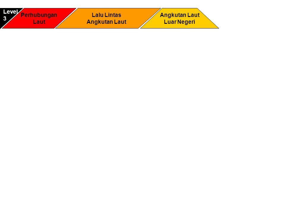 Level 3 Perhubungan Laut Lalu Lintas Angkutan Laut Angkutan Laut Luar Negeri