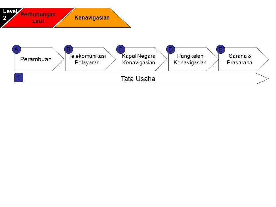 1 Tata Usaha A B C D E Perambuan Level 2 Perhubungan Laut Kenavigasian