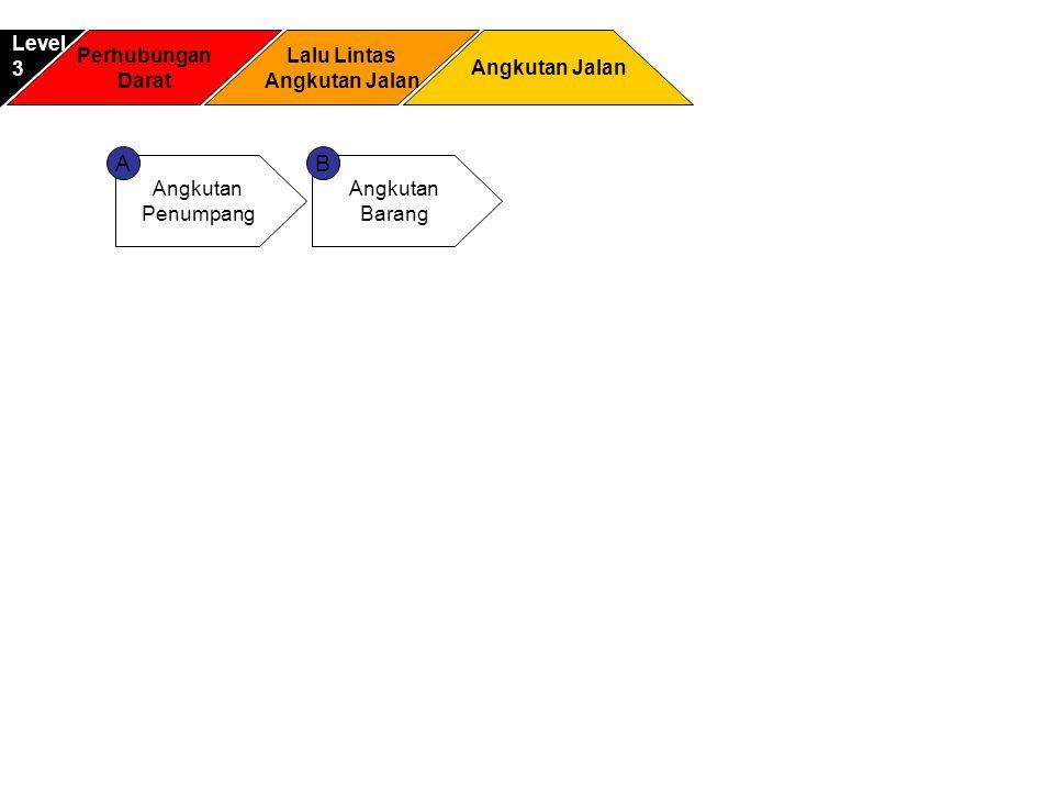 A B Level 3 Perhubungan Darat Lalu Lintas Angkutan Jalan
