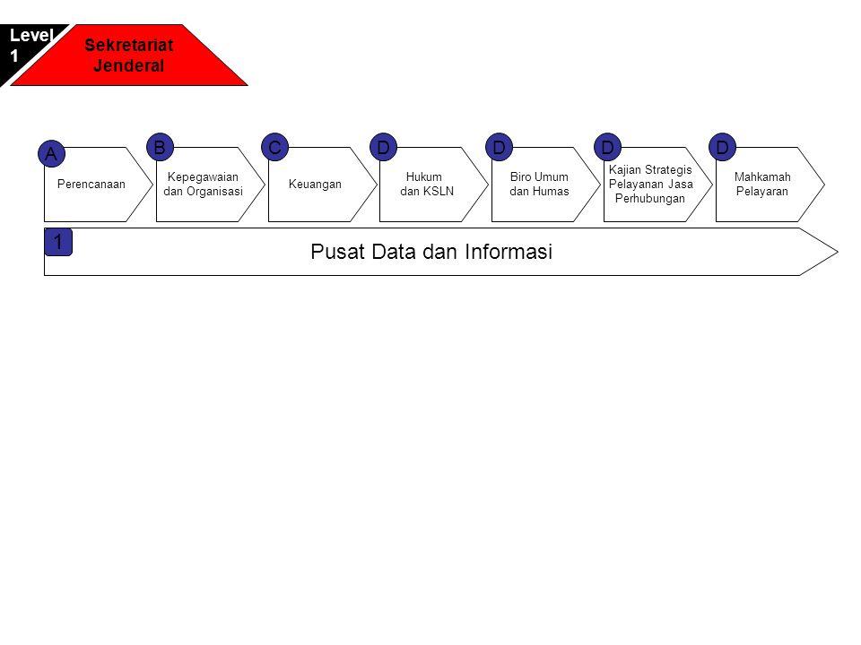 Pusat Data dan Informasi