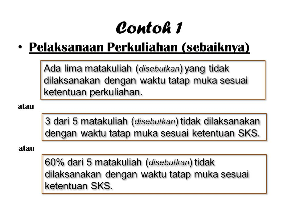 Contoh 1 Pelaksanaan Perkuliahan (sebaiknya)