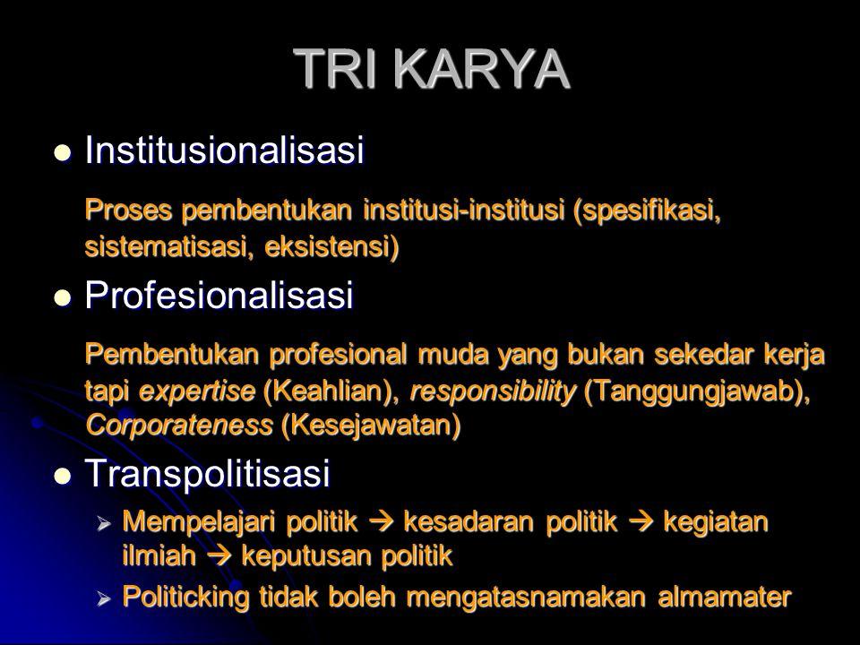TRI KARYA Institusionalisasi