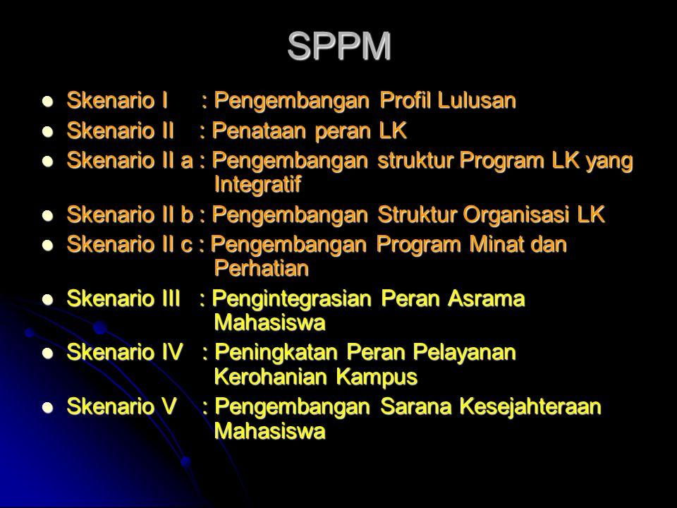 SPPM Skenario I : Pengembangan Profil Lulusan
