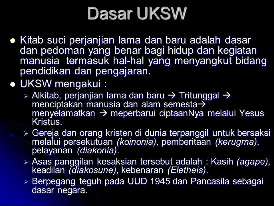 Dasar UKSW