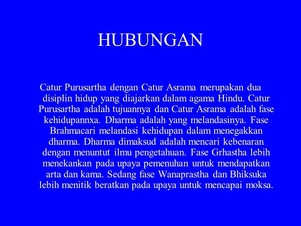 HUBUNGAN