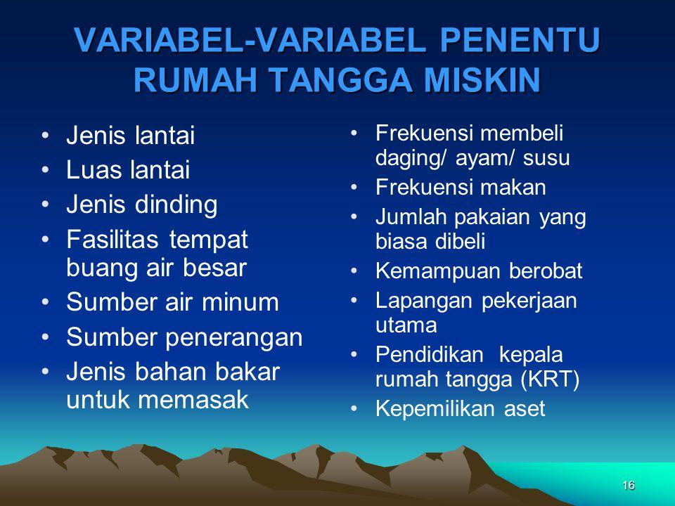 VARIABEL-VARIABEL PENENTU RUMAH TANGGA MISKIN