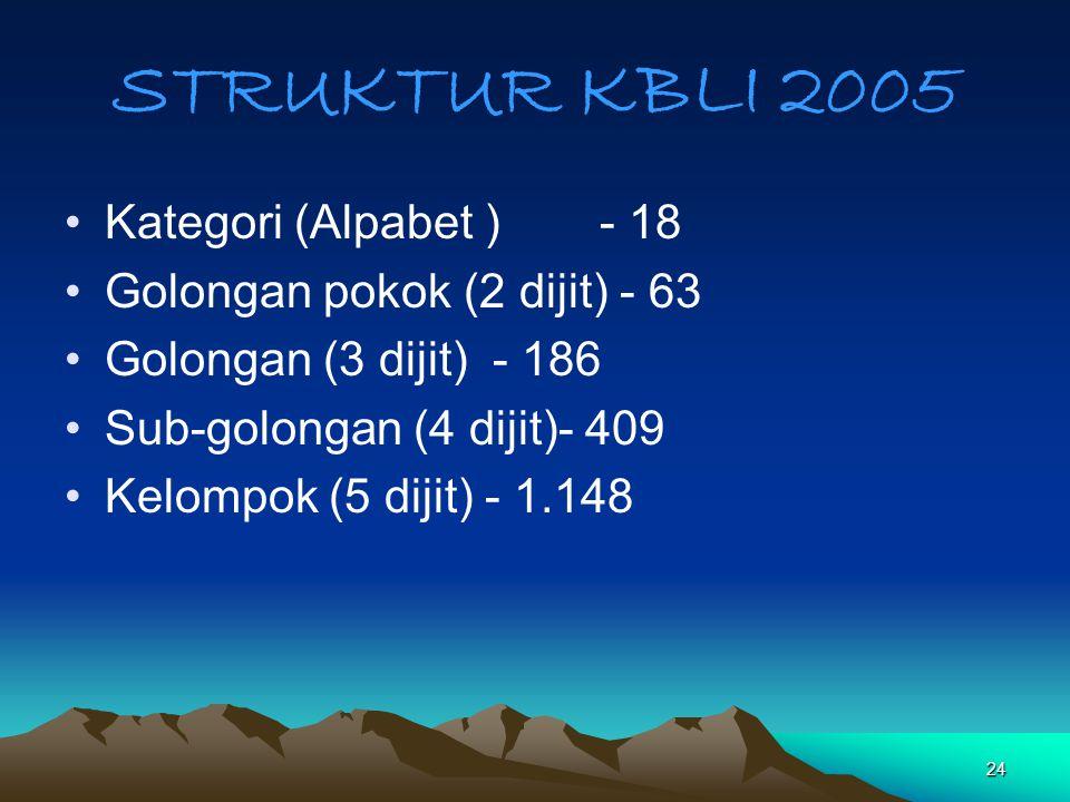 STRUKTUR KBLI 2005 Kategori (Alpabet ) - 18