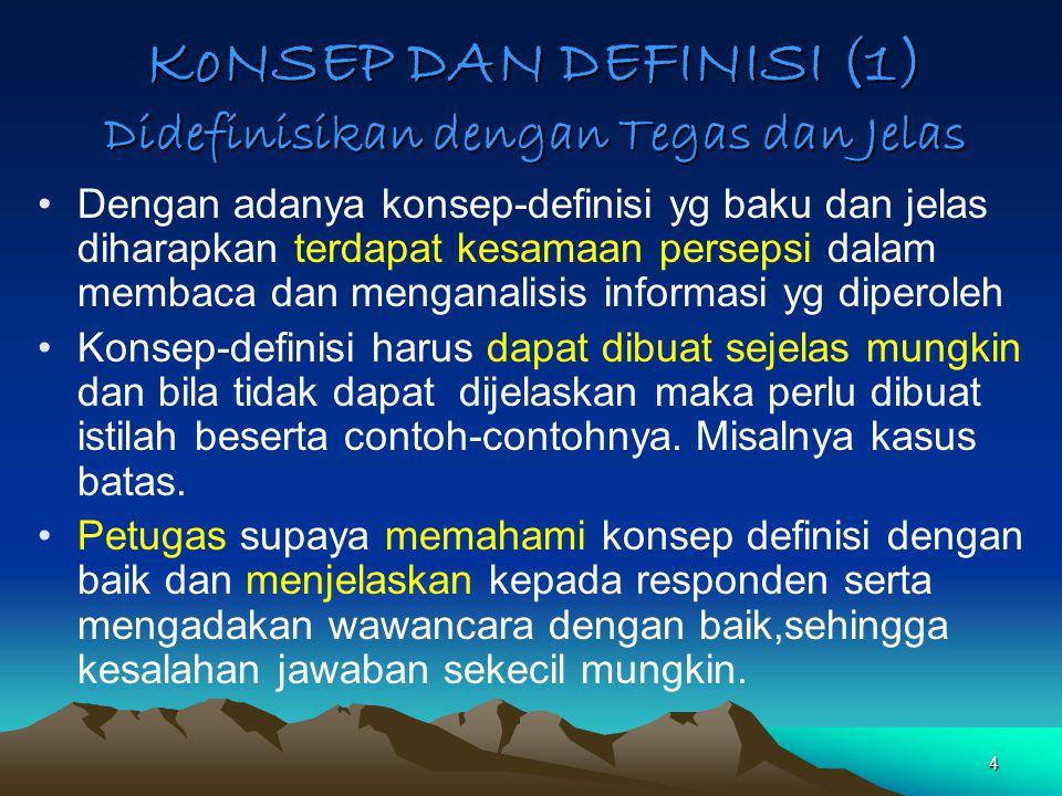 KoNSEP DAN DEFINISI (1) Didefinisikan dengan Tegas dan Jelas