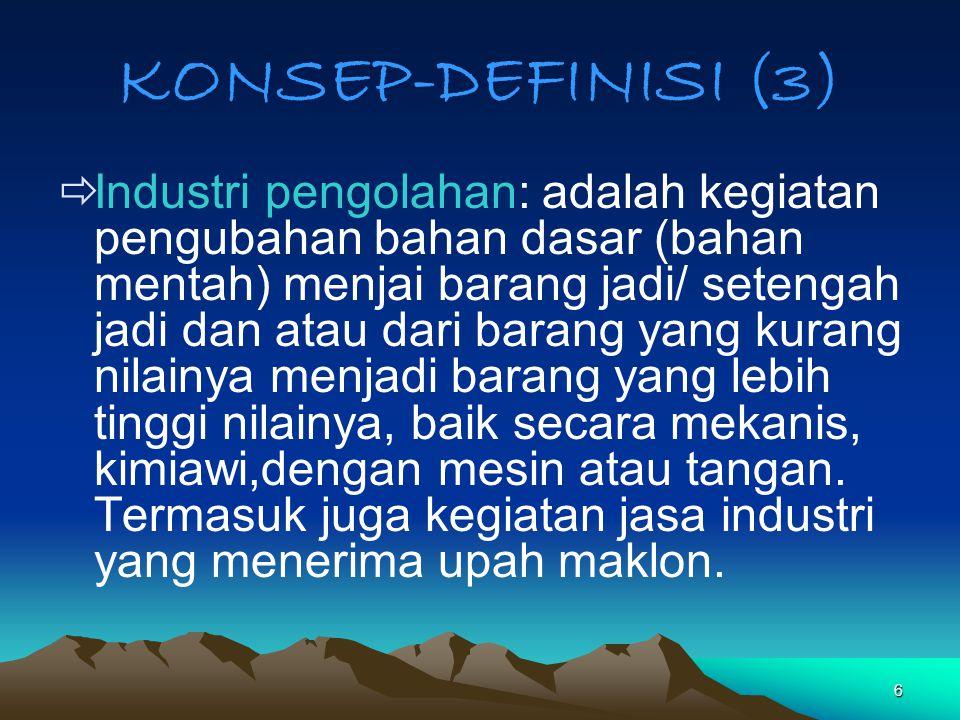 KONSEP-DEFINISI (3)