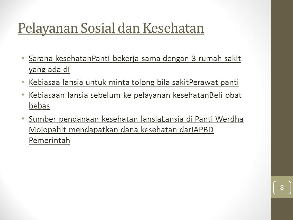 Pelayanan Sosial dan Kesehatan