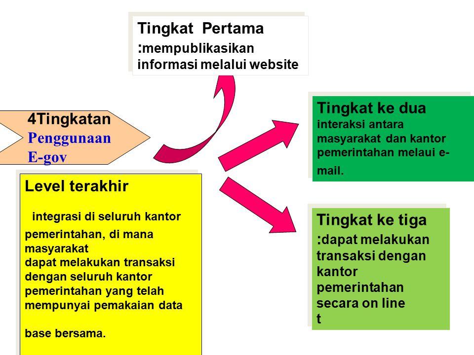 integrasi di seluruh kantor pemerintahan, di mana masyarakat
