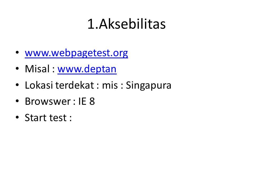 1.Aksebilitas www.webpagetest.org Misal : www.deptan