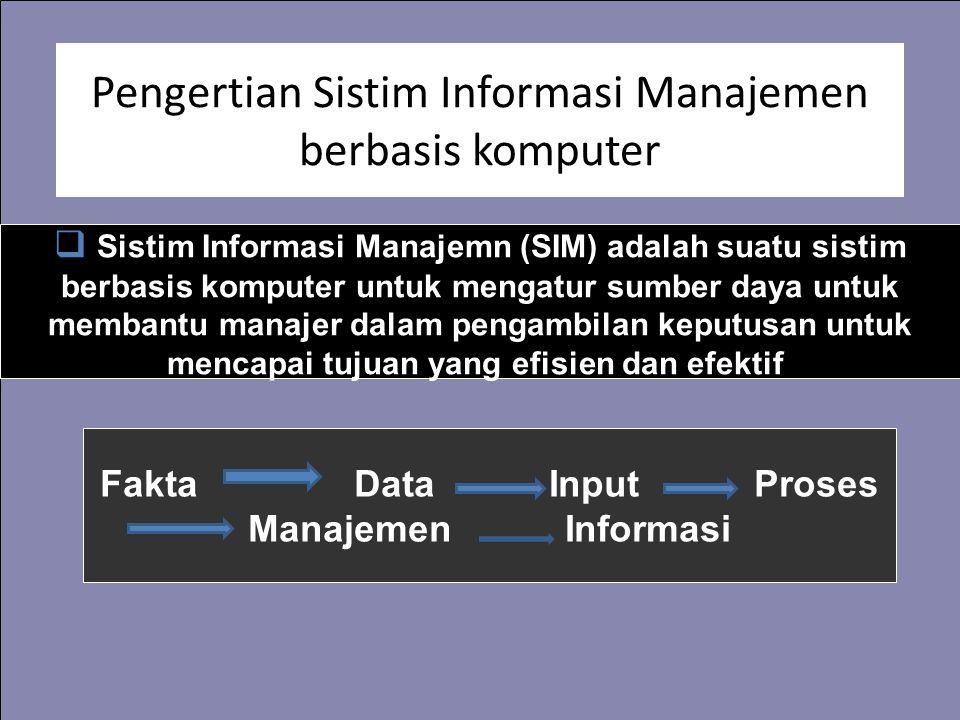 Pengertian Sistim Informasi Manajemen berbasis komputer