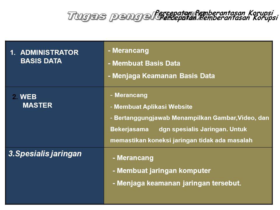 3.Spesialis jaringan Percepatan Pemberantasan Korupsi