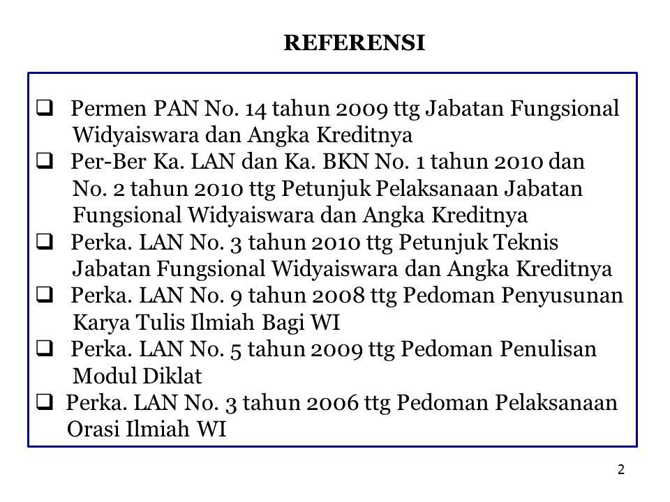 REFERENSI Permen PAN No. 14 tahun 2009 ttg Jabatan Fungsional. Widyaiswara dan Angka Kreditnya. Per-Ber Ka. LAN dan Ka. BKN No. 1 tahun 2010 dan.
