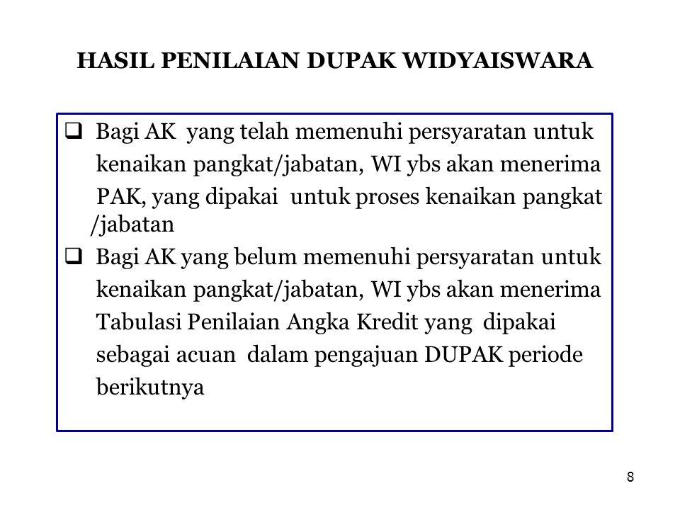 HASIL PENILAIAN DUPAK WIDYAISWARA