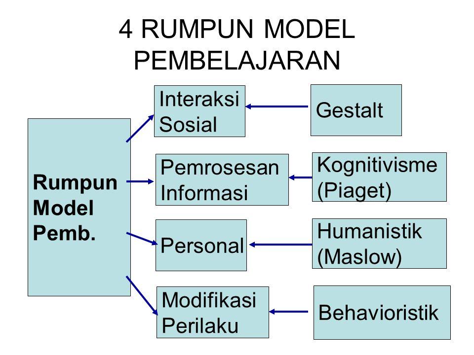 4 RUMPUN MODEL PEMBELAJARAN