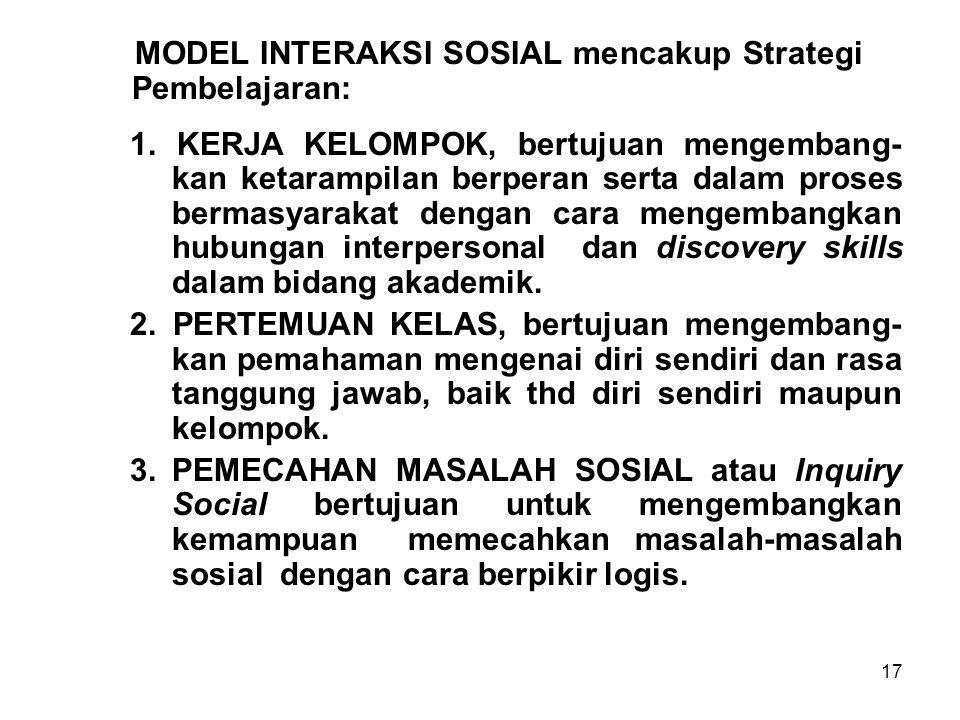 MODEL INTERAKSI SOSIAL mencakup Strategi Pembelajaran: