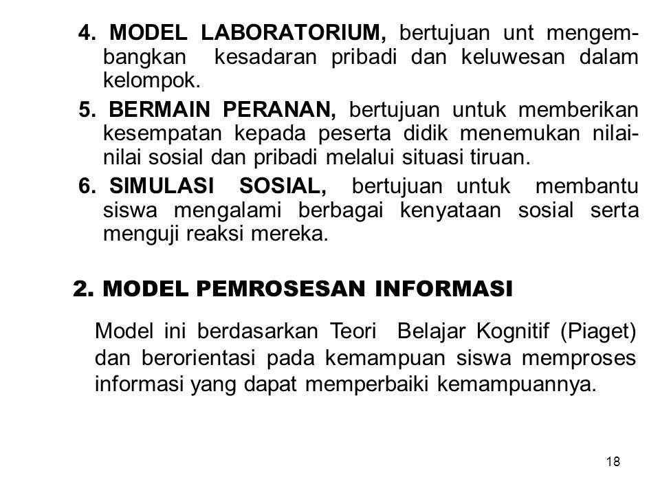 2. MODEL PEMROSESAN INFORMASI