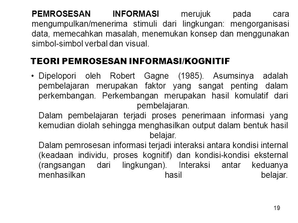 TEORI PEMROSESAN INFORMASI/KOGNITIF