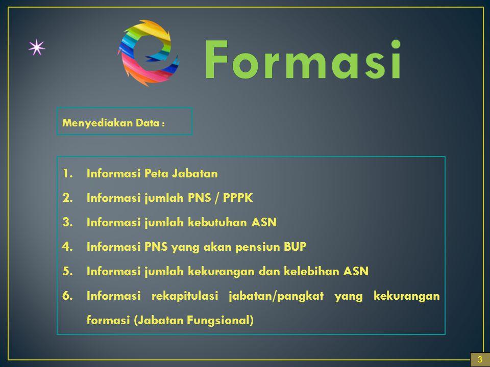 Formasi Informasi Peta Jabatan Informasi jumlah PNS / PPPK