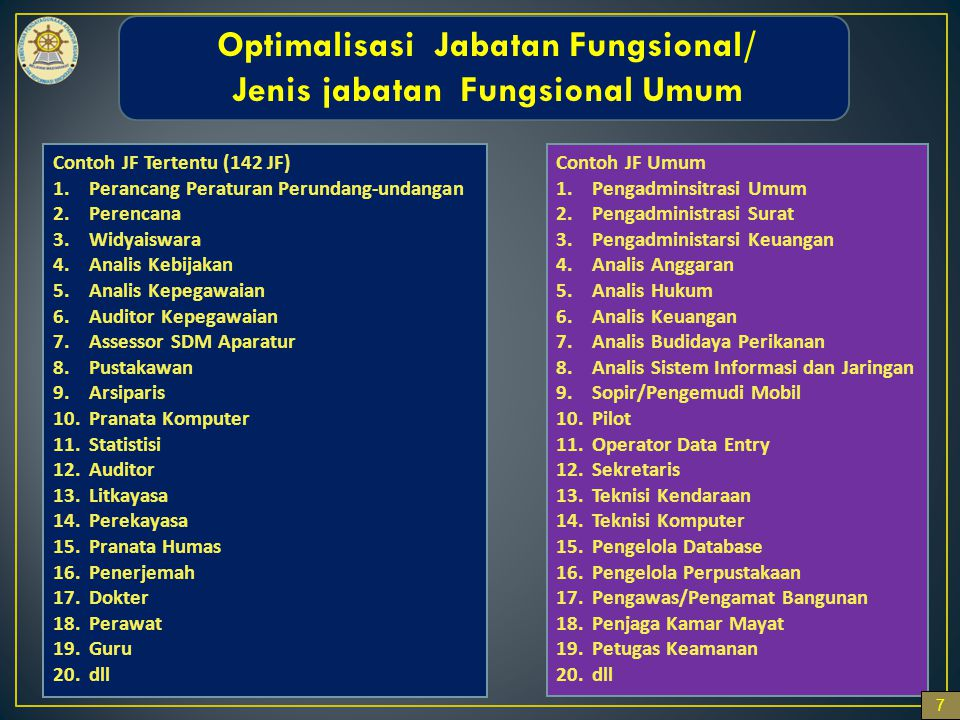 Optimalisasi Jabatan Fungsional/ Jenis jabatan Fungsional Umum