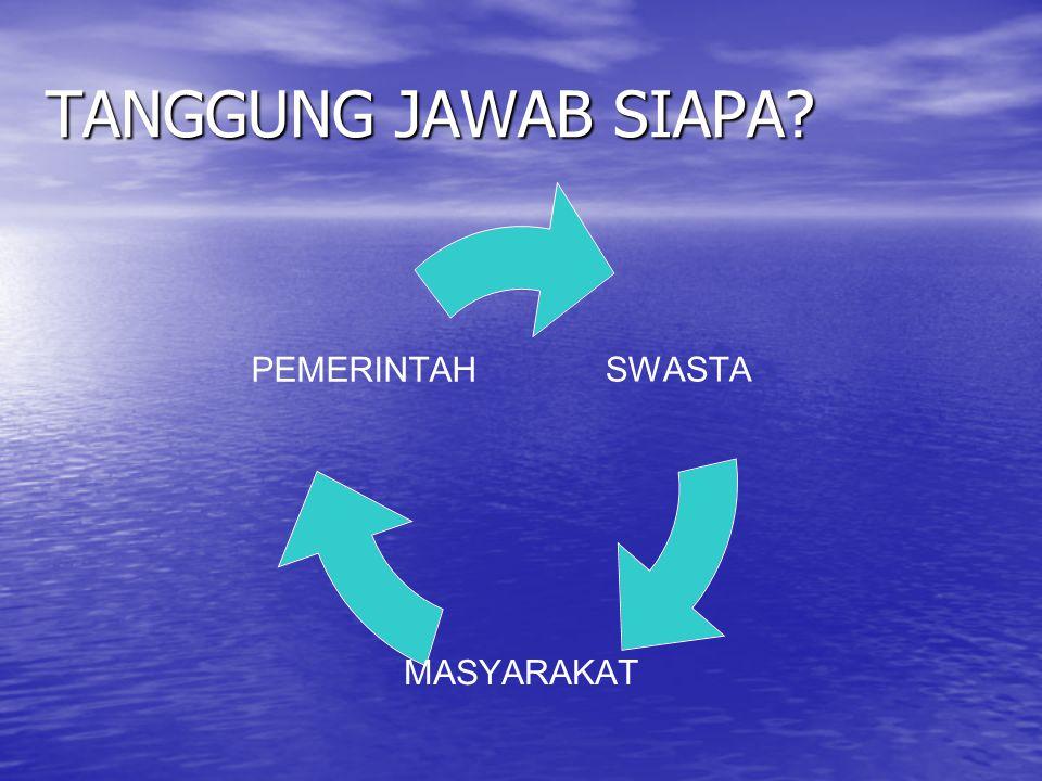 TANGGUNG JAWAB SIAPA