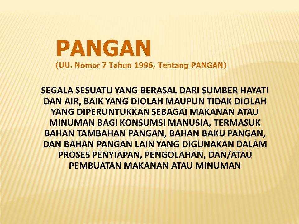 PANGAN (UU. Nomor 7 Tahun 1996, Tentang PANGAN)