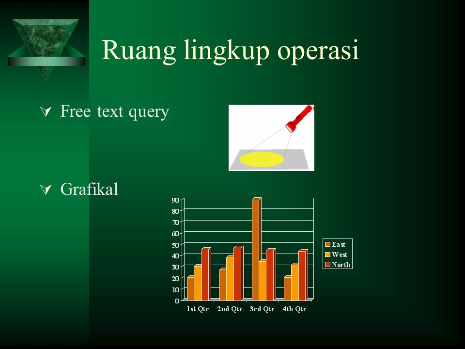 Ruang lingkup operasi Free text query Grafikal
