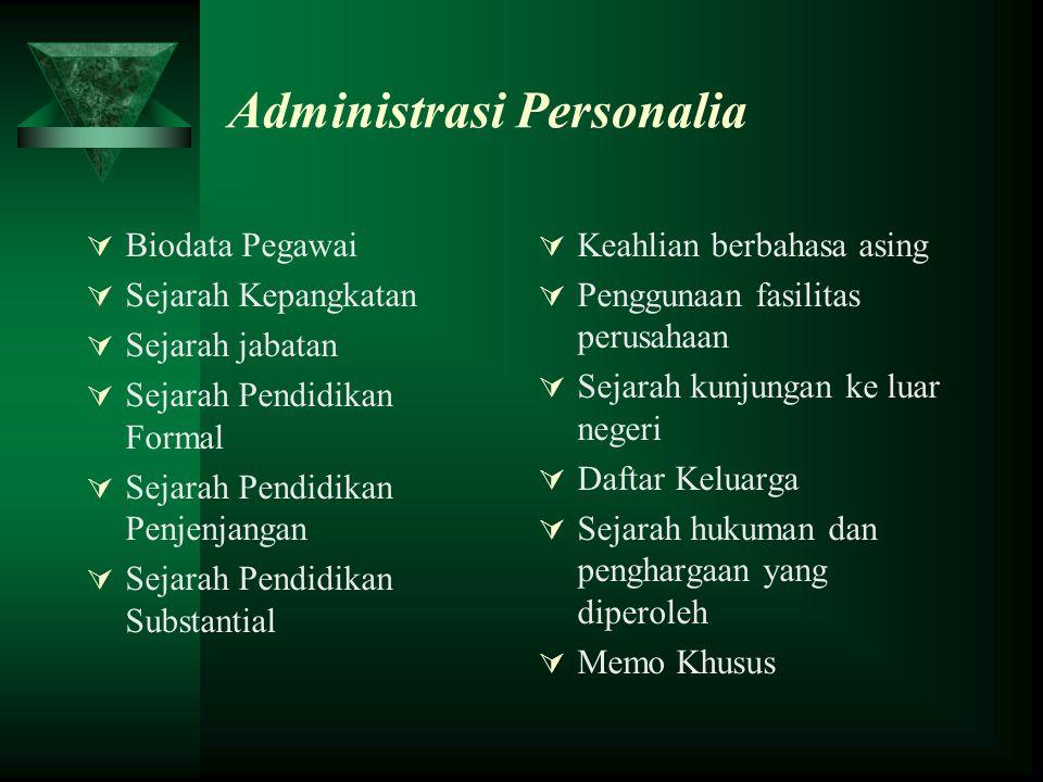 Administrasi Personalia