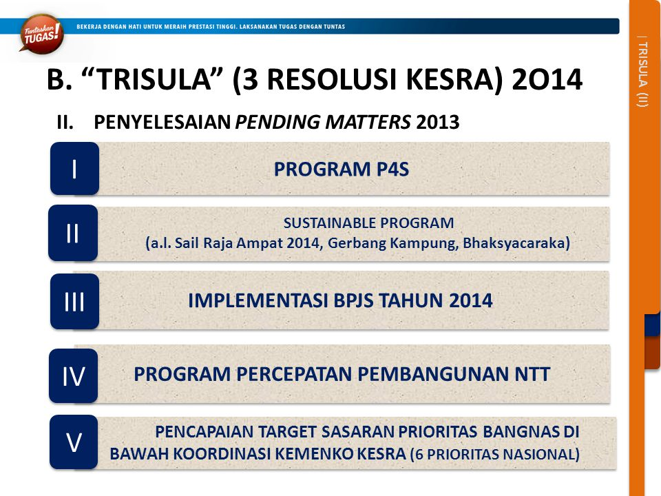 B. TRISULA (3 RESOLUSI KESRA) 2O14